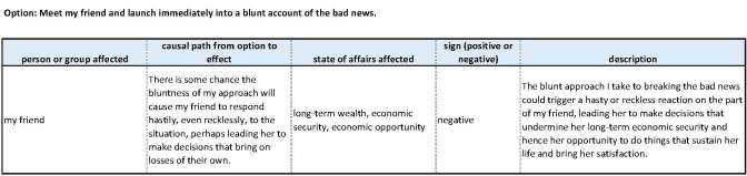 Bad News - risk